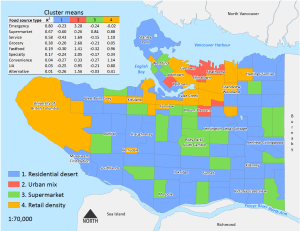 Cluster analysis of food access by 2010 census tract, Vancouver, British Columbia